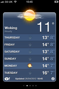 Weather in Woking for the Next 7 Days